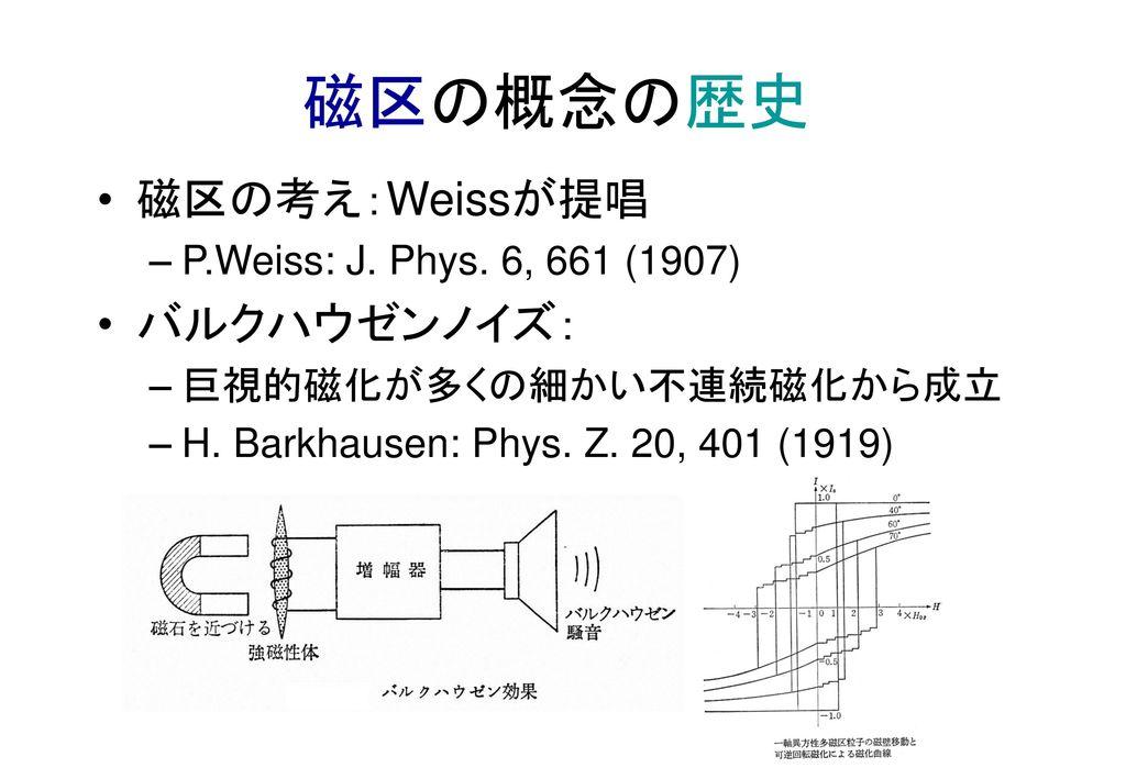 磁区の概念の歴史 磁区の考え:Weissが提唱 バルクハウゼンノイズ: P.Weiss: J. Phys. 6, 661 (1907)