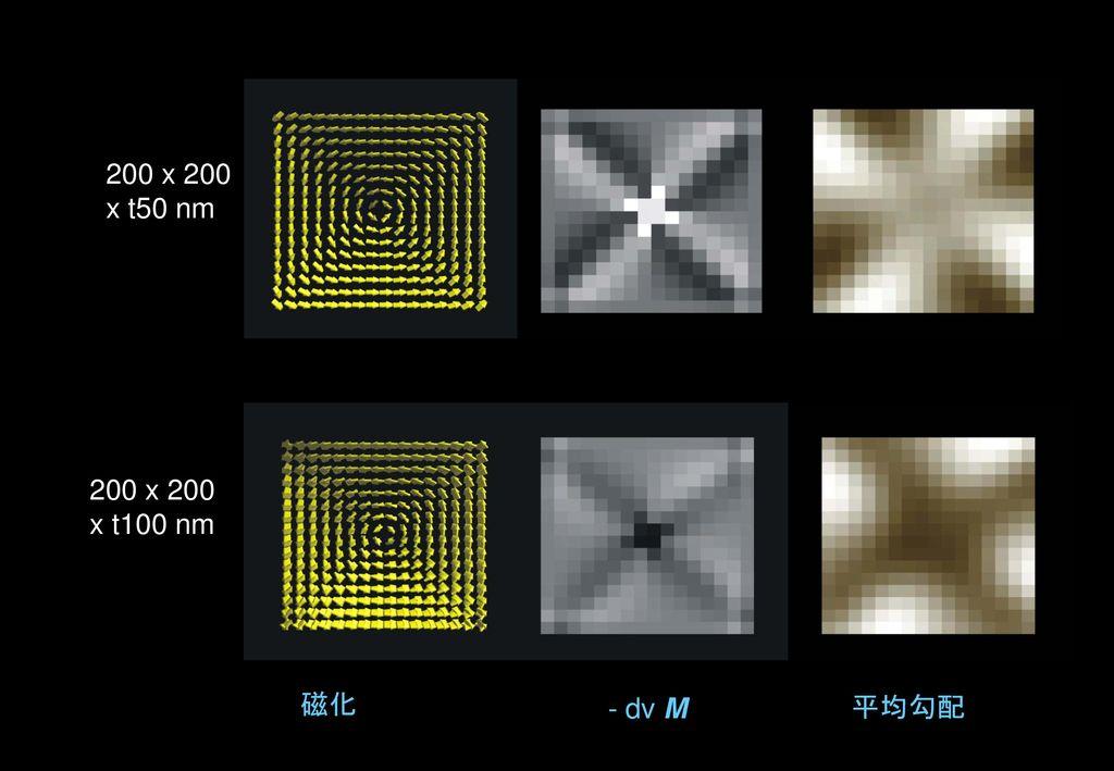 200 x 200 x t50 nm 200 x 200 x t100 nm 磁化 - dv M 平均勾配