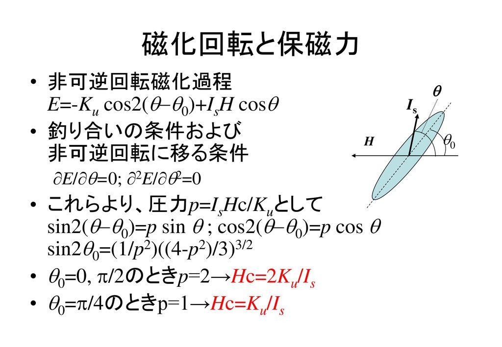 磁化回転と保磁力 非可逆回転磁化過程 E=-Ku cos2(0)+IsH cos 釣り合いの条件および 非可逆回転に移る条件