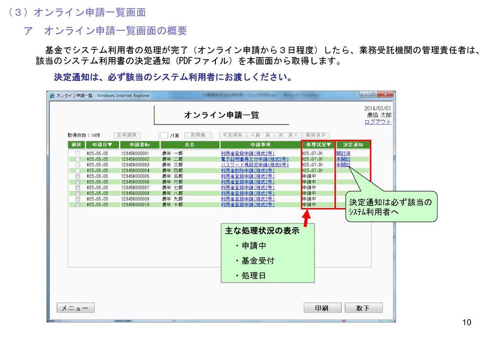 (3)オンライン申請一覧画面 ア オンライン申請一覧画面の概要
