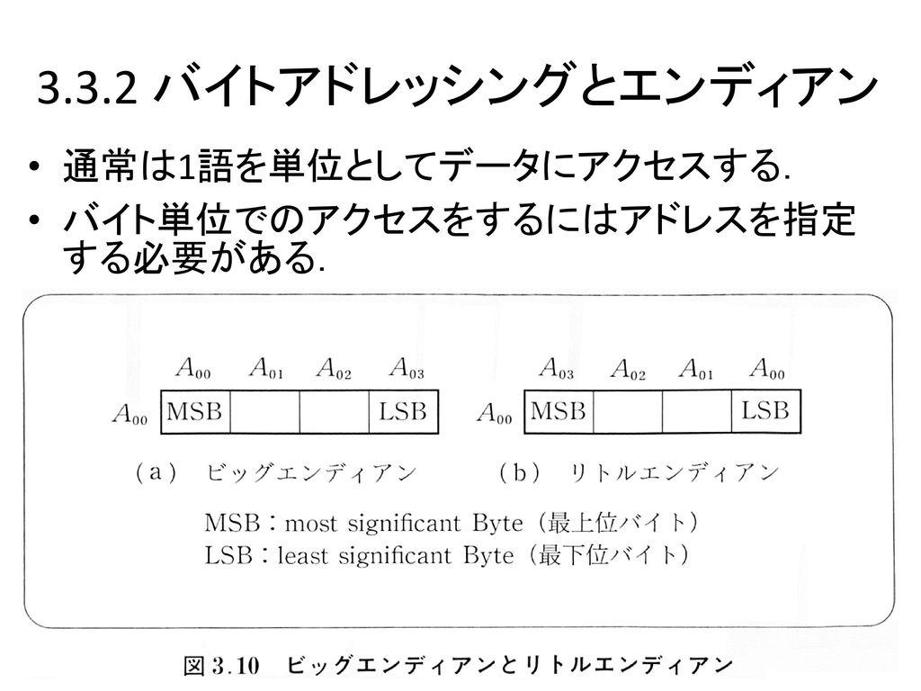3.3.2 バイトアドレッシングとエンディアン 通常は1語を単位としてデータにアクセスする.