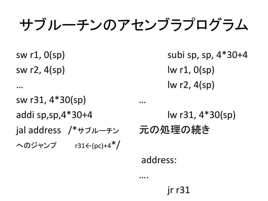 サブルーチンのアセンブラプログラム sw r1, 0(sp) sw r2, 4(sp) … sw r31, 4*30(sp)
