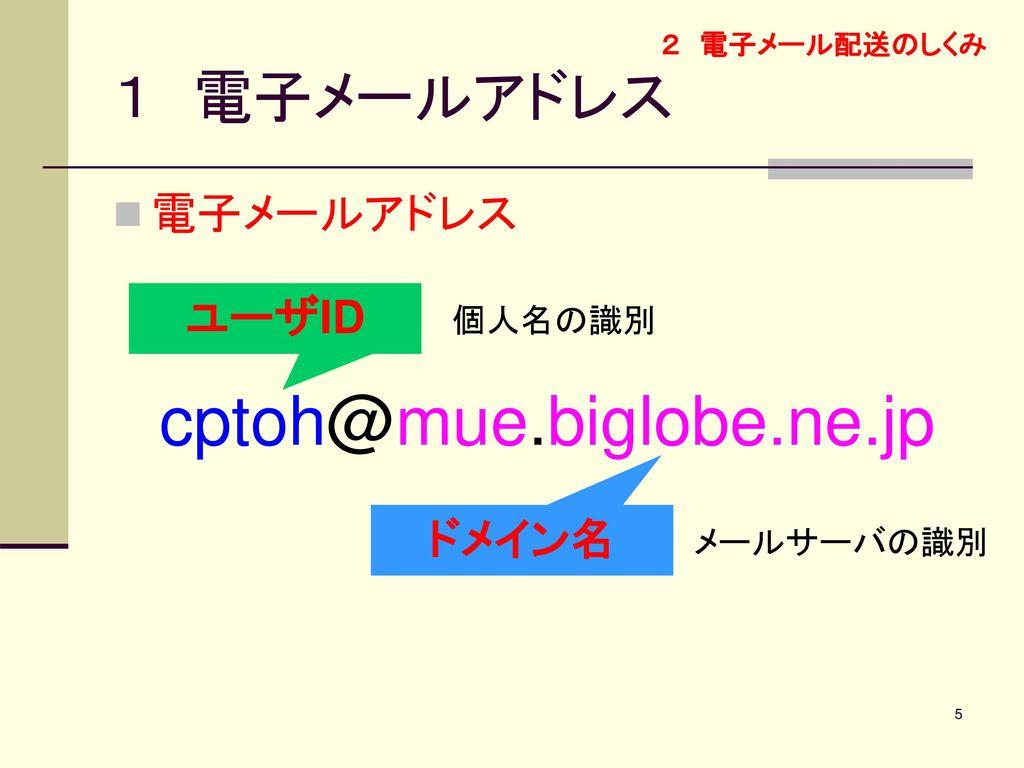 cptoh@mue.biglobe.ne.jp 1 電子メールアドレス 電子メールアドレス ユーザID ドメイン名 個人名の識別