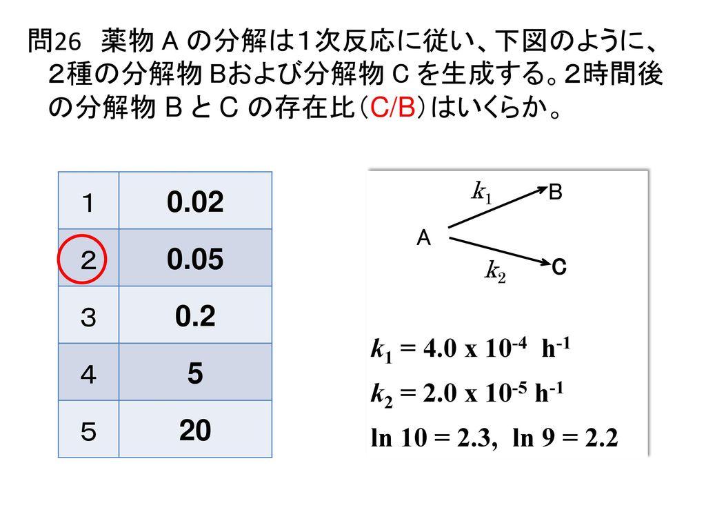 問26 薬物 A の分解は1次反応に従い、下図のように、2種の分解物 Bおよび分解物 C を生成する。2時間後の分解物 B と C の存在比(C/B)はいくらか。