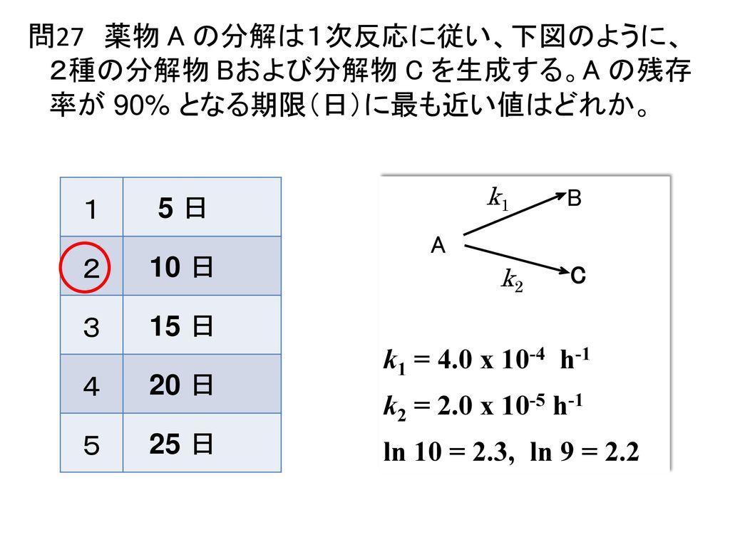問27 薬物 A の分解は1次反応に従い、下図のように、2種の分解物 Bおよび分解物 C を生成する。A の残存率が 90% となる期限(日)に最も近い値はどれか。