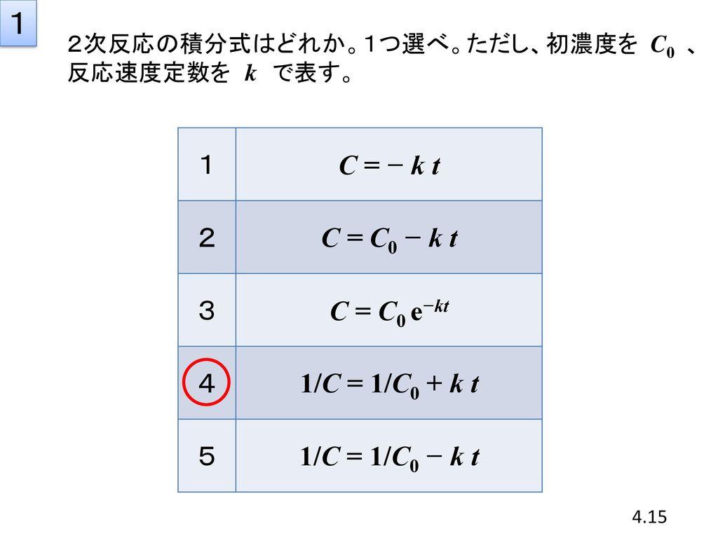2次反応の積分式はどれか。1つ選べ。ただし、初濃度を C0 、反応速度定数を k で表す。
