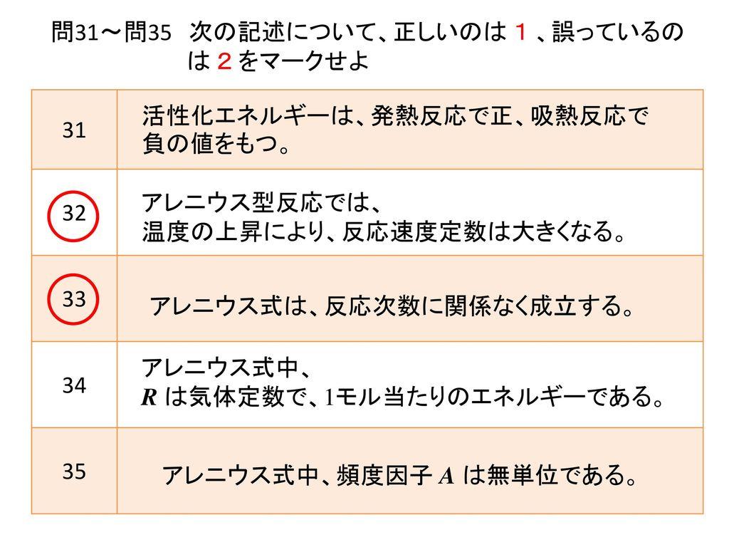問31~問35 次の記述について、正しいのは 1 、誤っているのは 2 をマークせよ