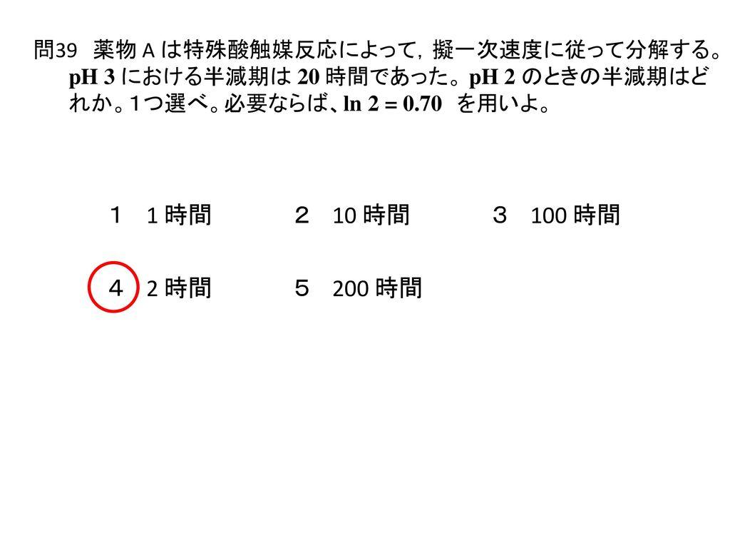 問39 薬物 A は特殊酸触媒反応によって,擬一次速度に従って分解する。pH 3 における半減期は 20 時間であった。 pH 2 のときの半減期はどれか。1つ選べ。必要ならば、ln 2 = 0.70 を用いよ。