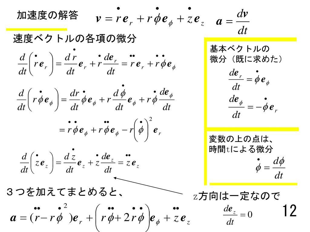 加速度の解答 速度ベクトルの各項の微分 3つを加えてまとめると、 z方向は一定なので 基本ベクトルの 微分(既に求めた) 変数の上の点は、