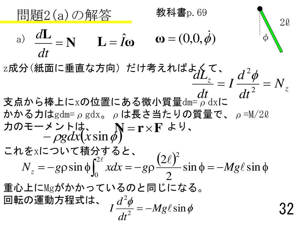 問題2(a)の解答 教科書p.69 2ℓ φ a) z成分(紙面に垂直な方向)だけ考えればよくて、