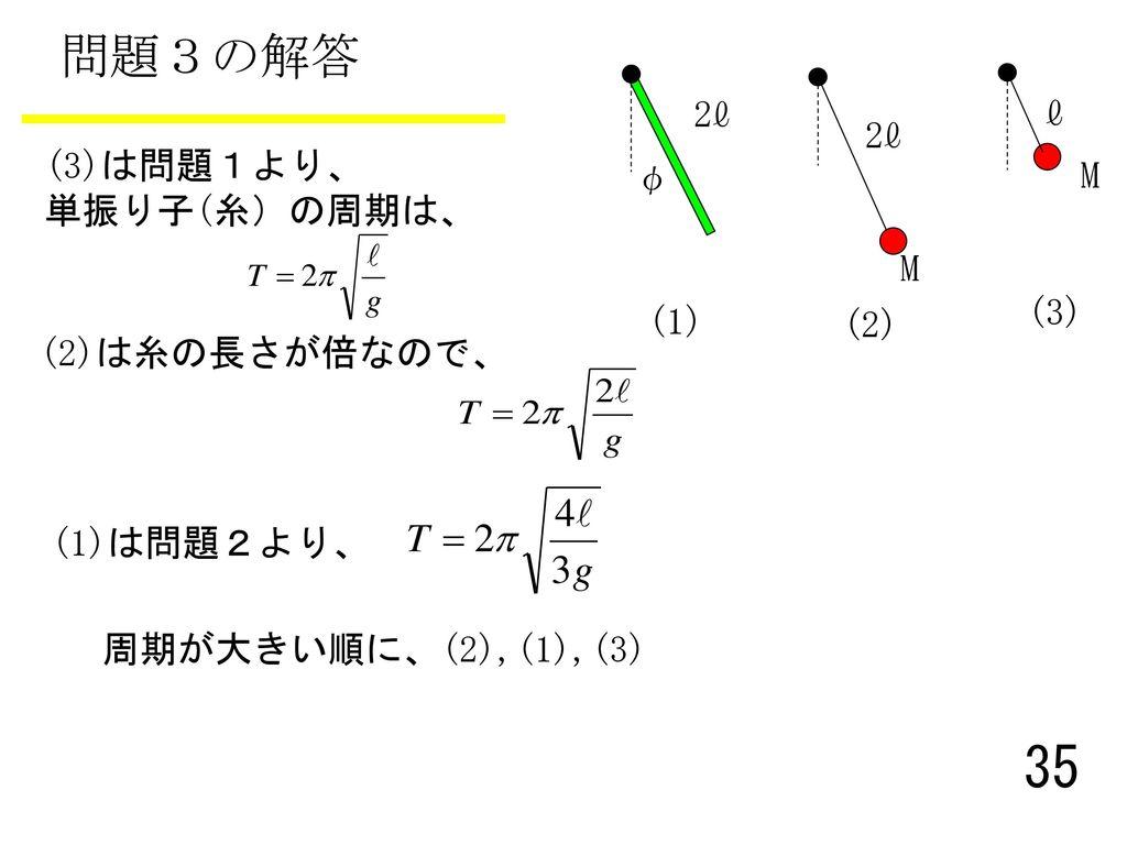 問題3の解答 2ℓ ℓ 2ℓ (3)は問題1より、 φ M 単振り子(糸)の周期は、 M (3) (1) (2)