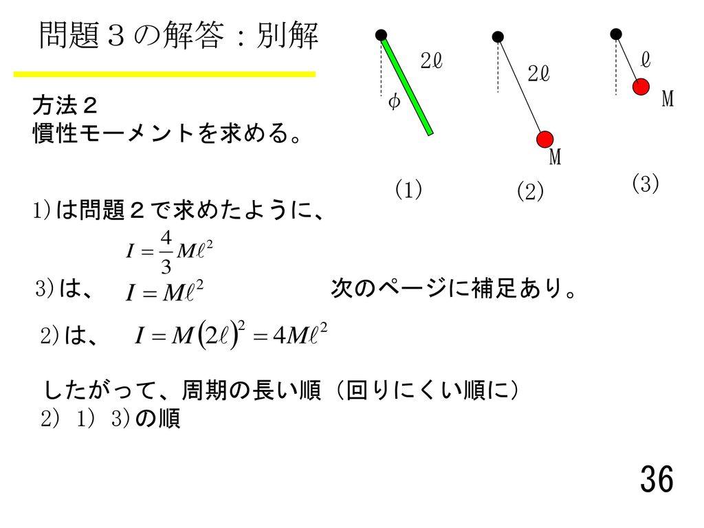 問題3の解答:別解 φ 2ℓ M 2ℓ M ℓ 方法2 慣性モーメントを求める。 (3) (1) (2) 1)は問題2で求めたように、