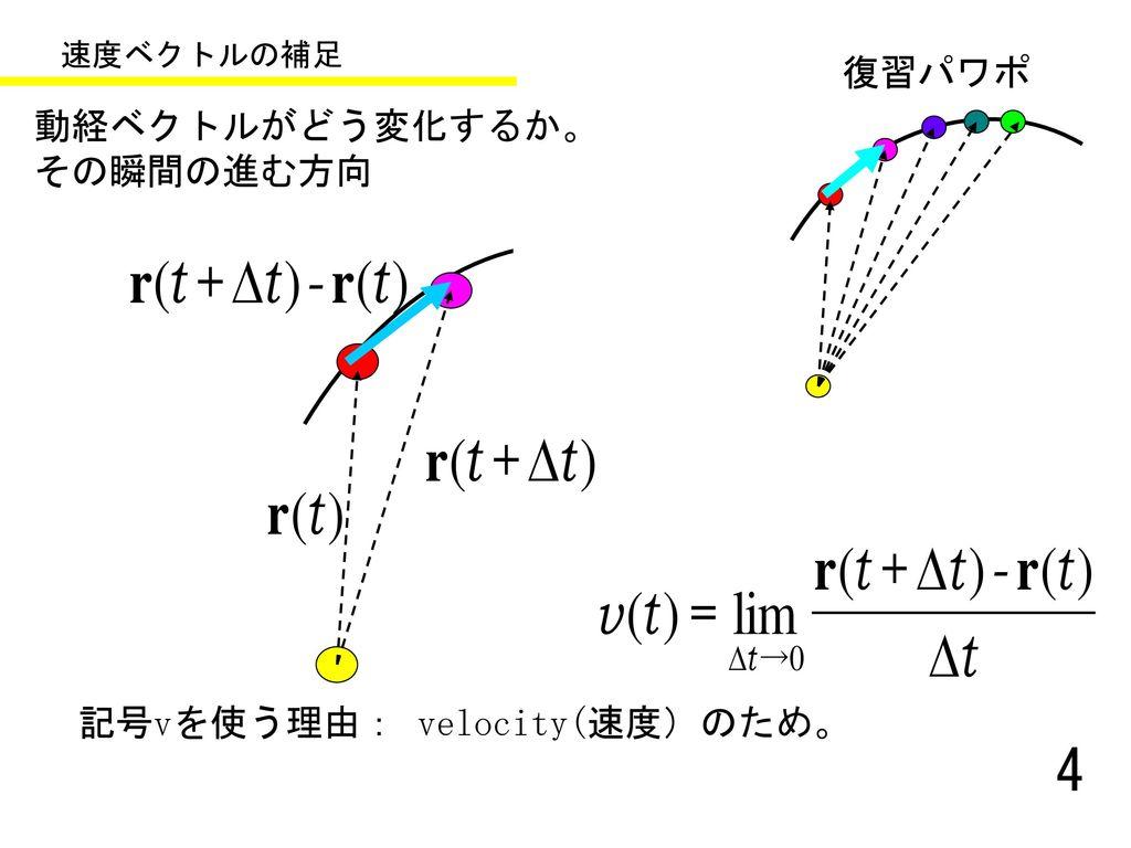記号vを使う理由: velocity(速度)のため。