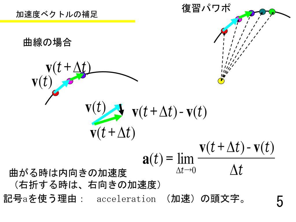 記号aを使う理由: acceleration (加速)の頭文字。