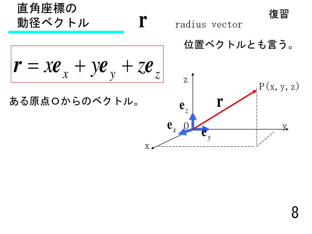 直角座標の 動径ベクトル 復習 radius vector 位置ベクトルとも言う。 z P(x,y,z) ある原点Oからのベクトル。 O y