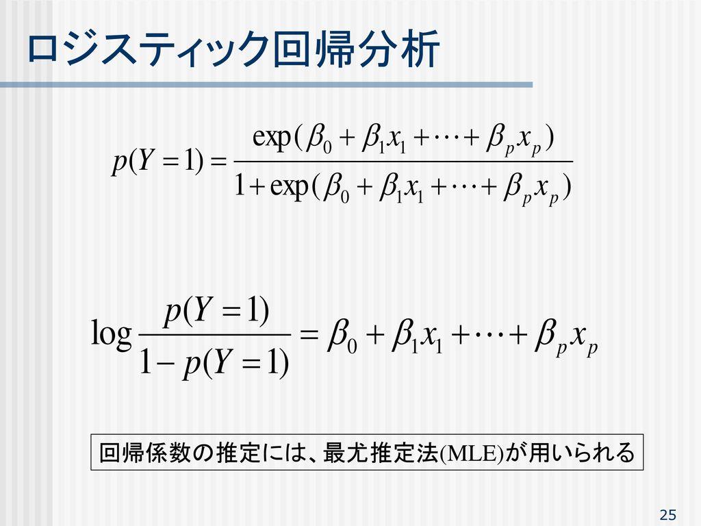 ロジスティック回帰分析 回帰係数の推定には、最尤推定法(MLE)が用いられる