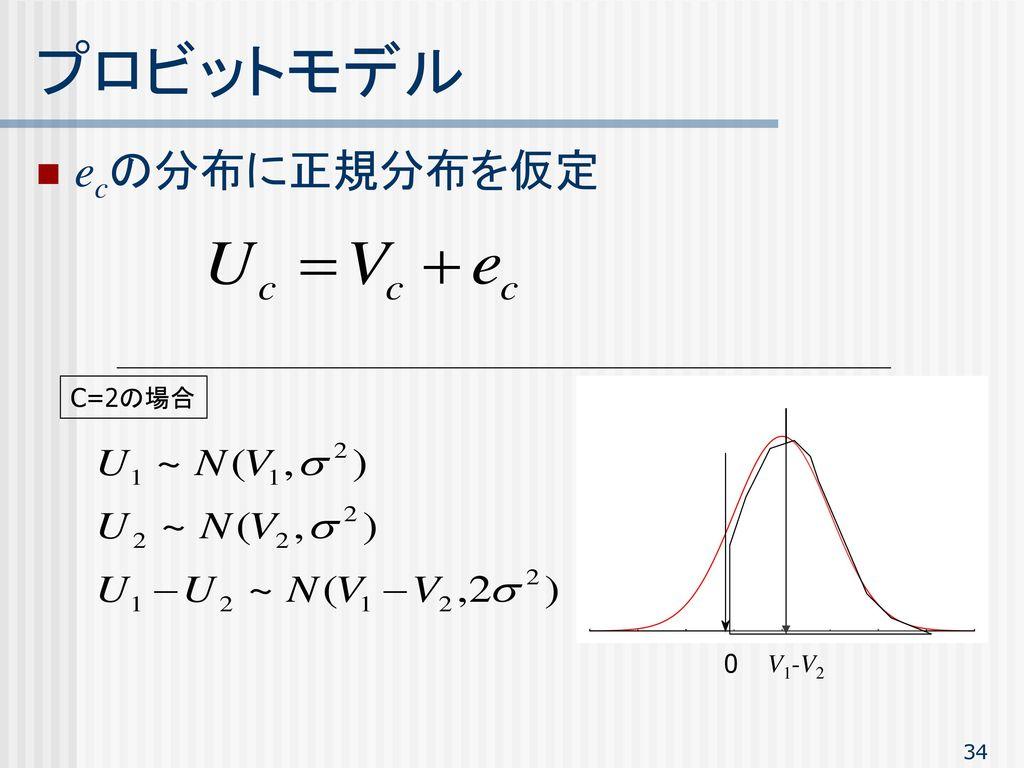 プロビットモデル ecの分布に正規分布を仮定 C=2の場合 V1-V2