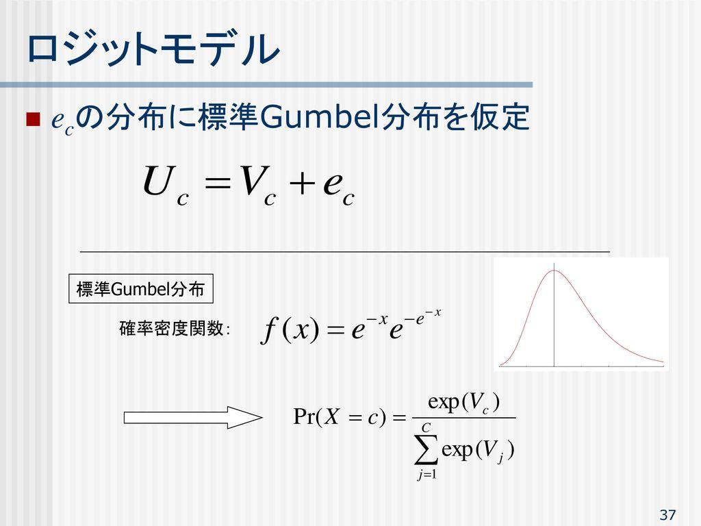 ロジットモデル ecの分布に標準Gumbel分布を仮定 標準Gumbel分布 確率密度関数: