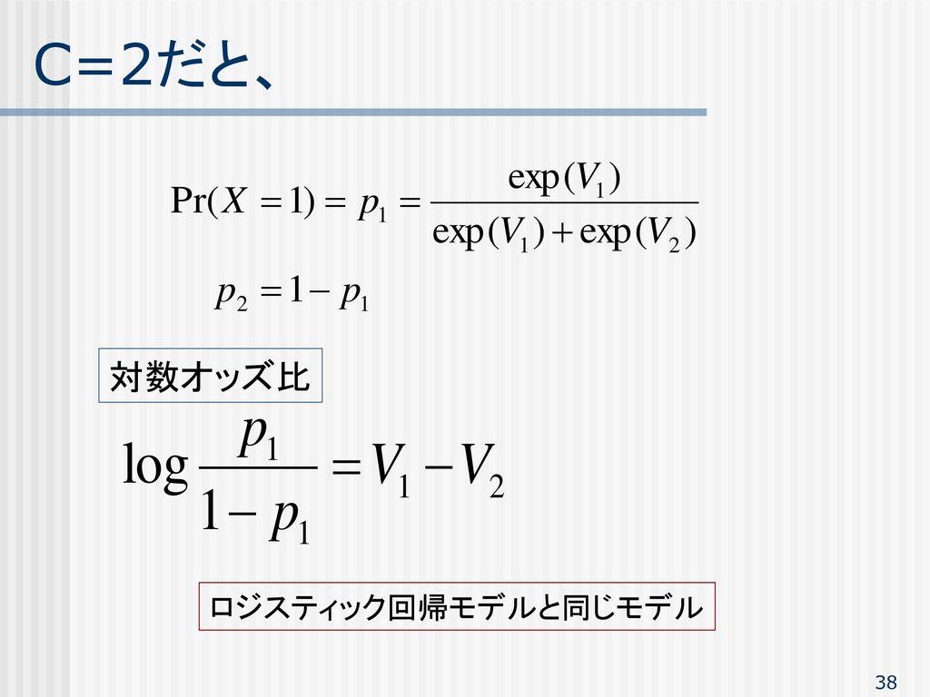C=2だと、 対数オッズ比 ロジスティック回帰モデルと同じモデル