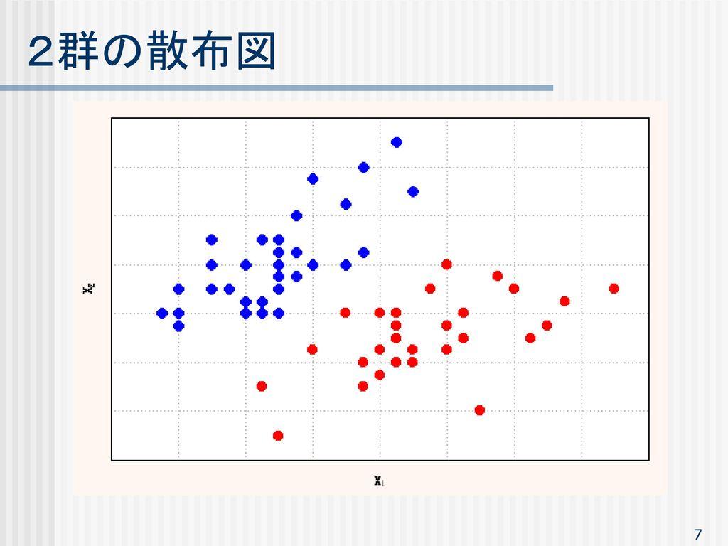 2群の散布図