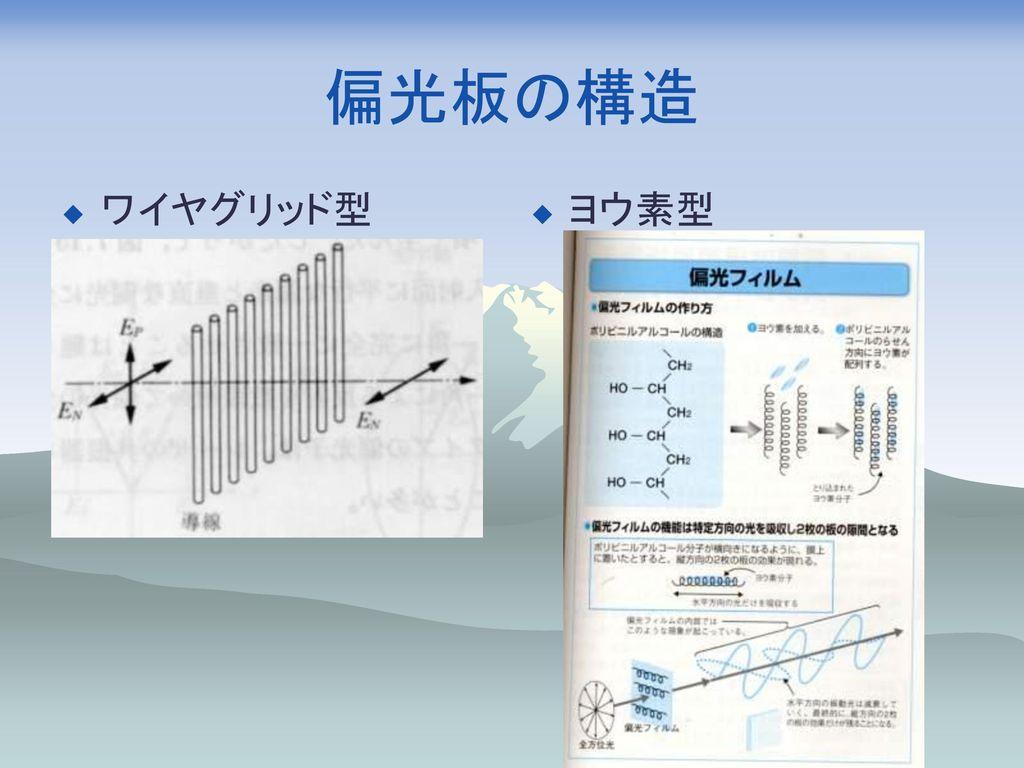 偏光板の構造 ワイヤグリッド型 ヨウ素型