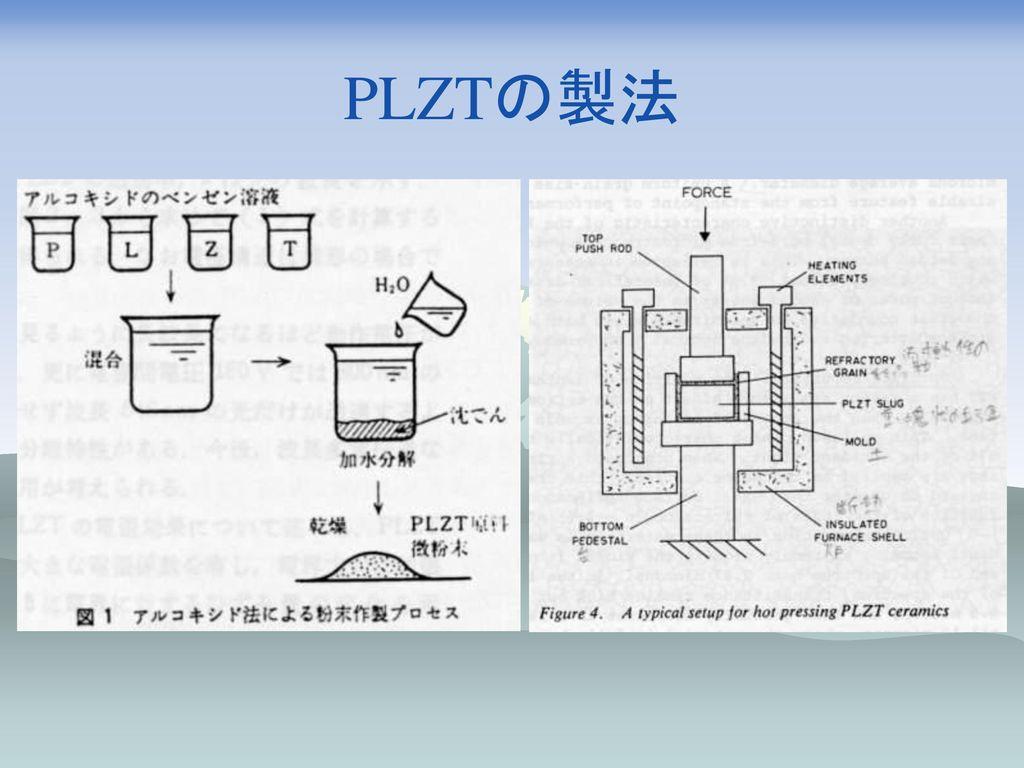 PLZTの製法