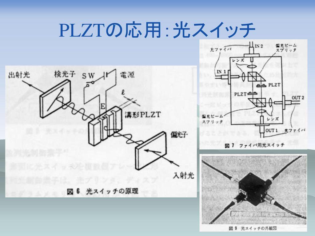 PLZTの応用:光スイッチ