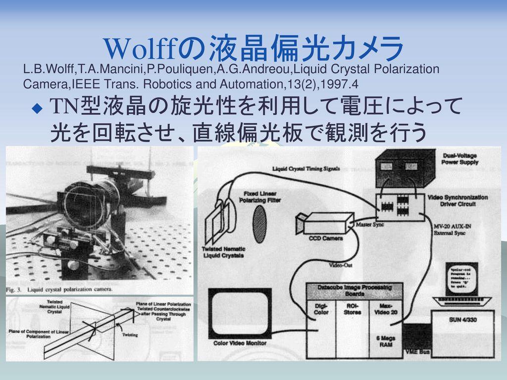 Wolffの液晶偏光カメラ TN型液晶の旋光性を利用して電圧によって光を回転させ、直線偏光板で観測を行う