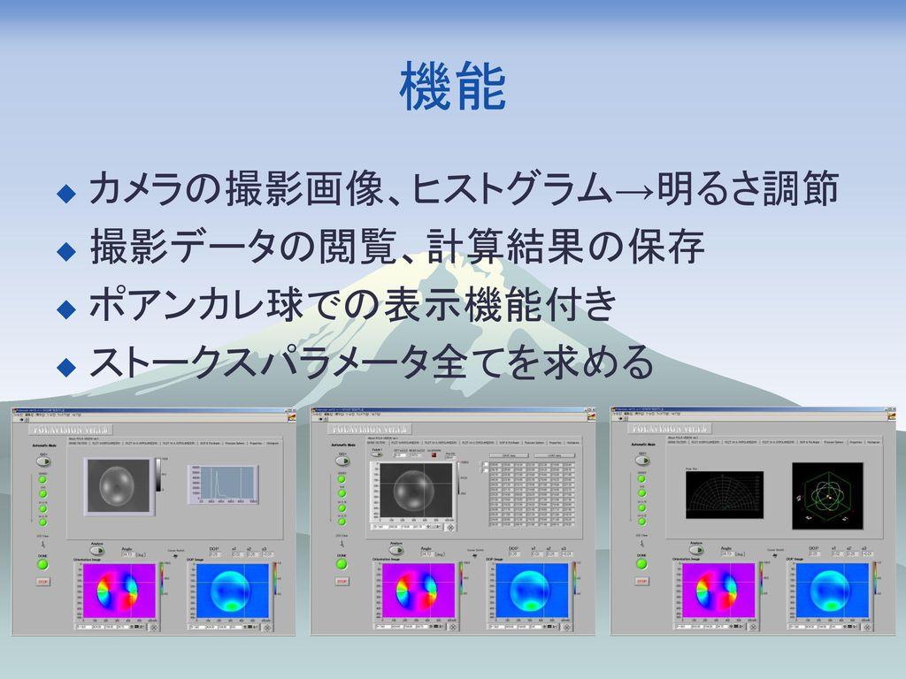 機能 カメラの撮影画像、ヒストグラム→明るさ調節 撮影データの閲覧、計算結果の保存 ポアンカレ球での表示機能付き