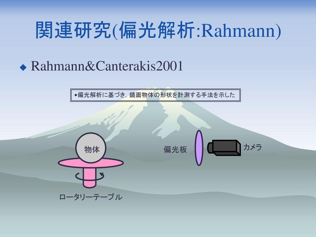 関連研究(偏光解析:Rahmann) Rahmann&Canterakis2001 物体 偏光板 カメラ ロータリーテーブル