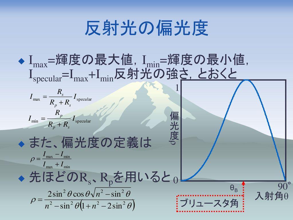反射光の偏光度 Imax=輝度の最大値,Imin=輝度の最小値,Ispecular=Imax+Imin反射光の強さ,とおくと