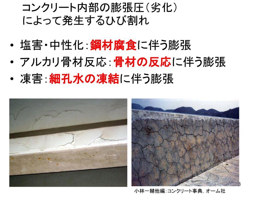 コンクリート内部の膨張圧(劣化)によって発生するひび割れ