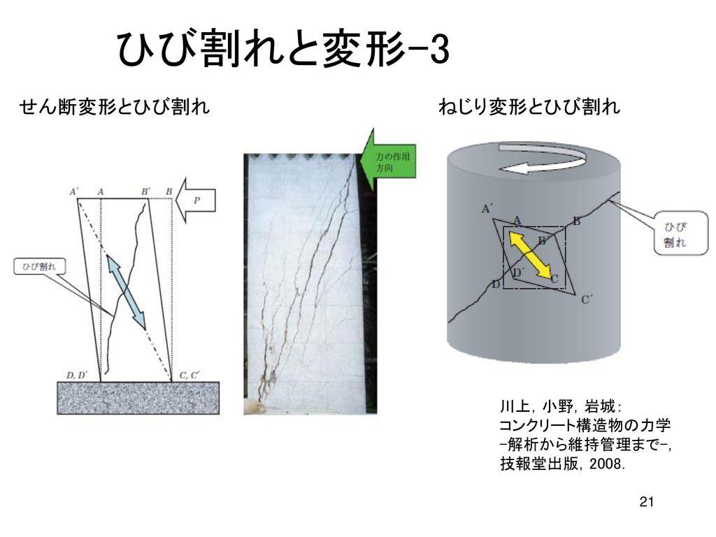 ひび割れと変形-3 せん断変形とひび割れ ねじり変形とひび割れ