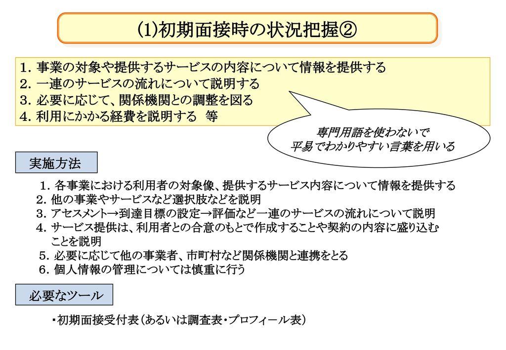 ・初期面接受付表(あるいは調査表・プロフィ-ル表)