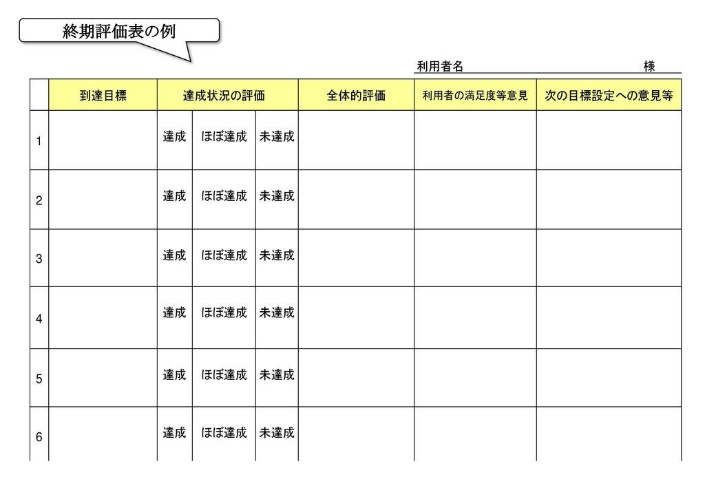 終期評価表の例