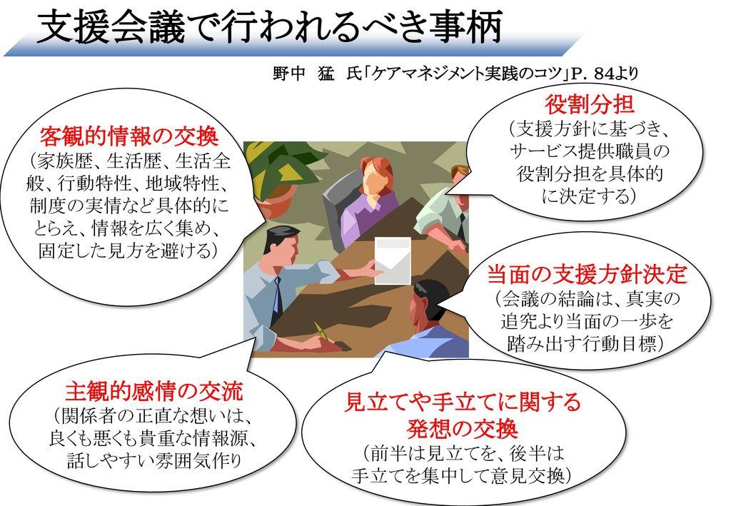 野中 猛 氏「ケアマネジメント実践のコツ」P.84より