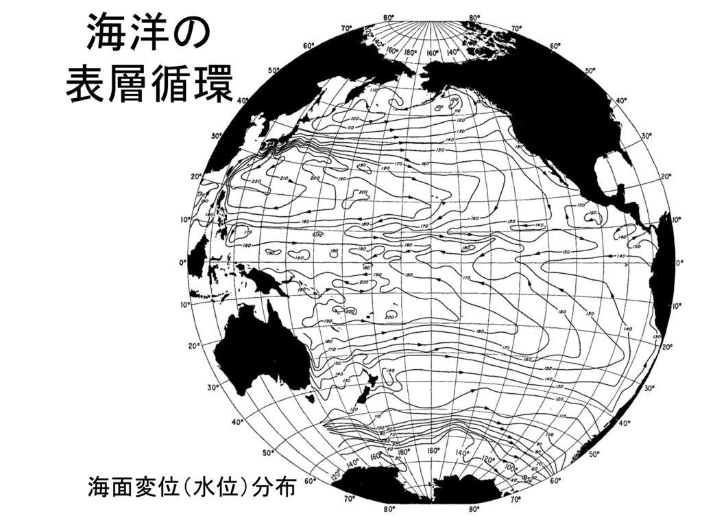 海洋の 表層循環 海面変位(水位)分布