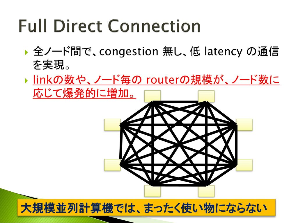 Full Direct Connection