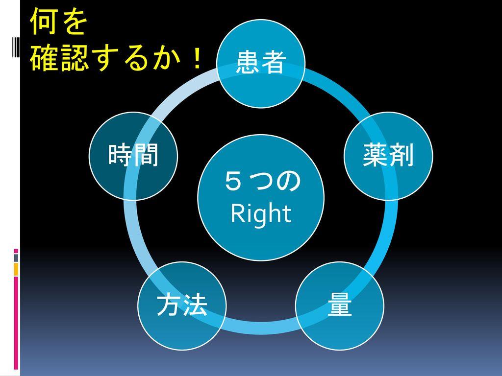 何を 確認するか! 5つのRight 患者 薬剤 量 方法 時間