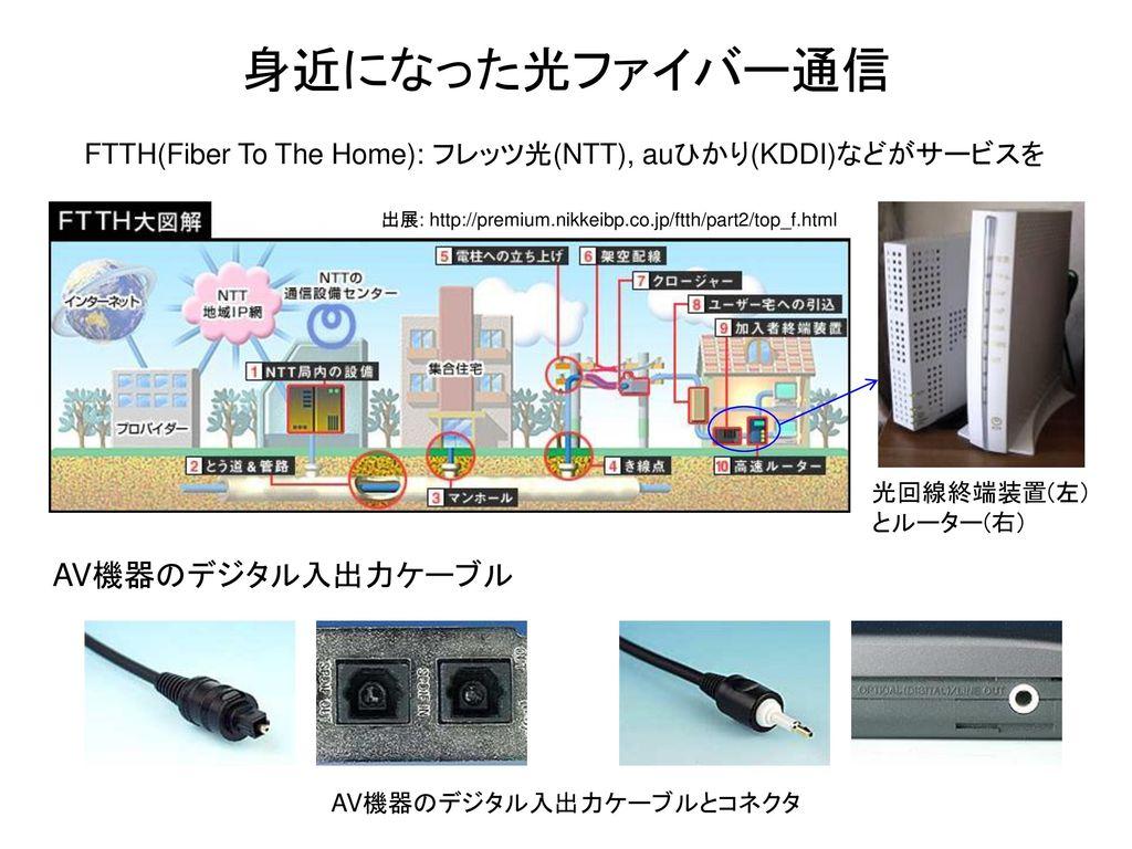 身近になった光ファイバー通信 AV機器のデジタル入出力ケーブル
