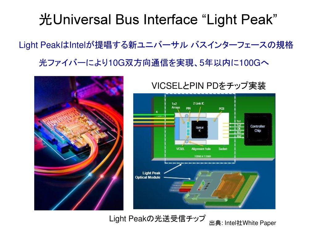 光Universal Bus Interface Light Peak
