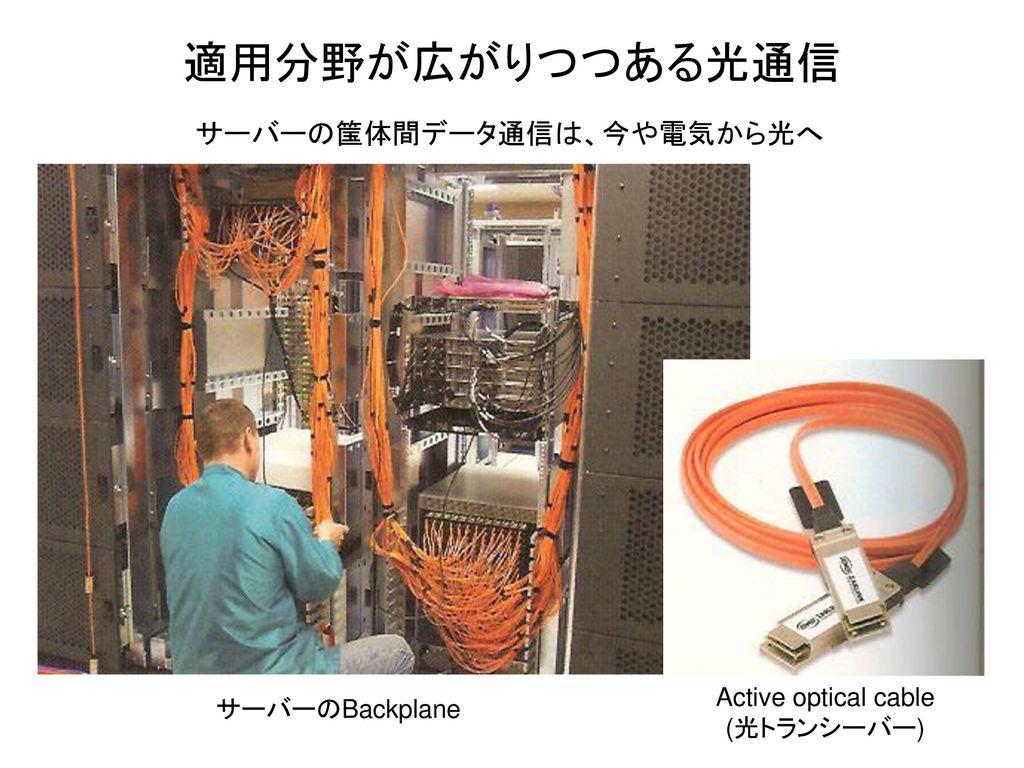 適用分野が広がりつつある光通信 サーバーの筺体間データ通信は、今や電気から光へ Active optical cable