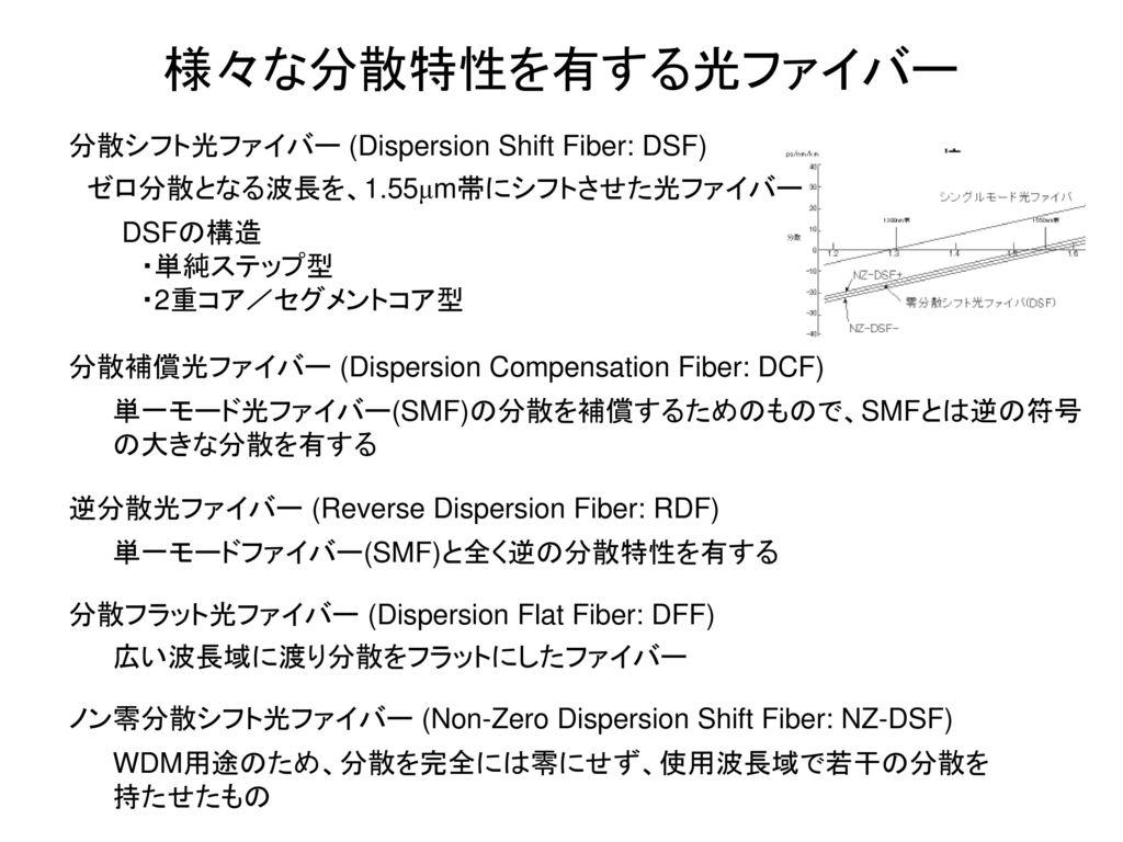 様々な分散特性を有する光ファイバー 分散シフト光ファイバー (Dispersion Shift Fiber: DSF)