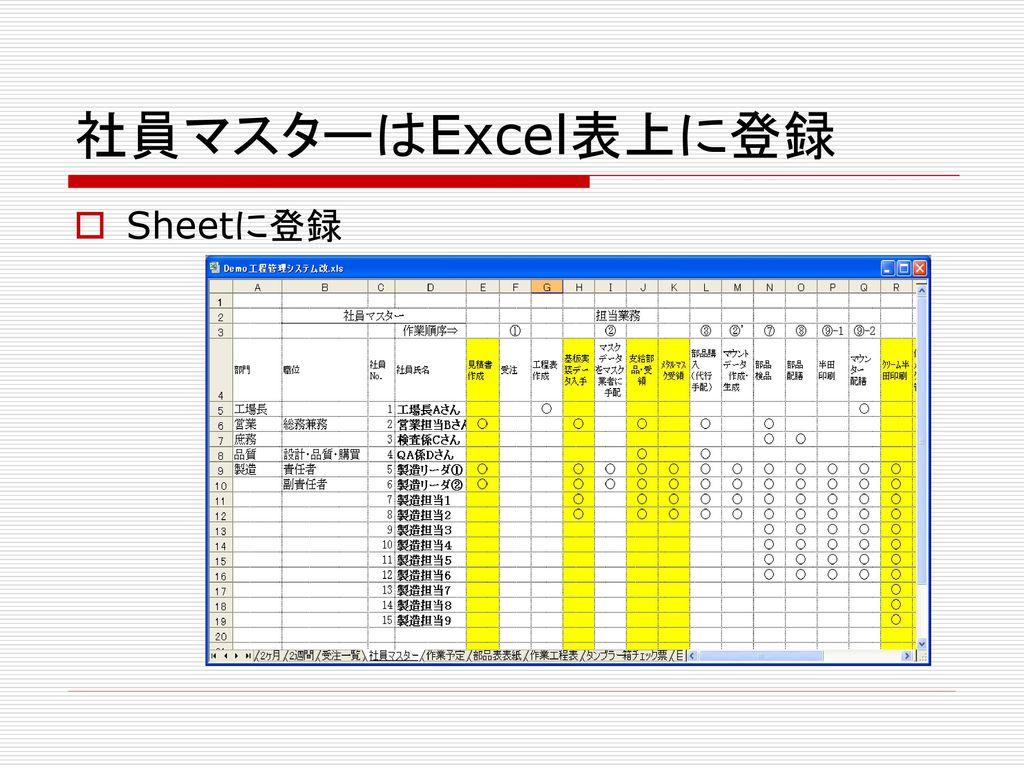 社員マスターはExcel表上に登録 Sheetに登録