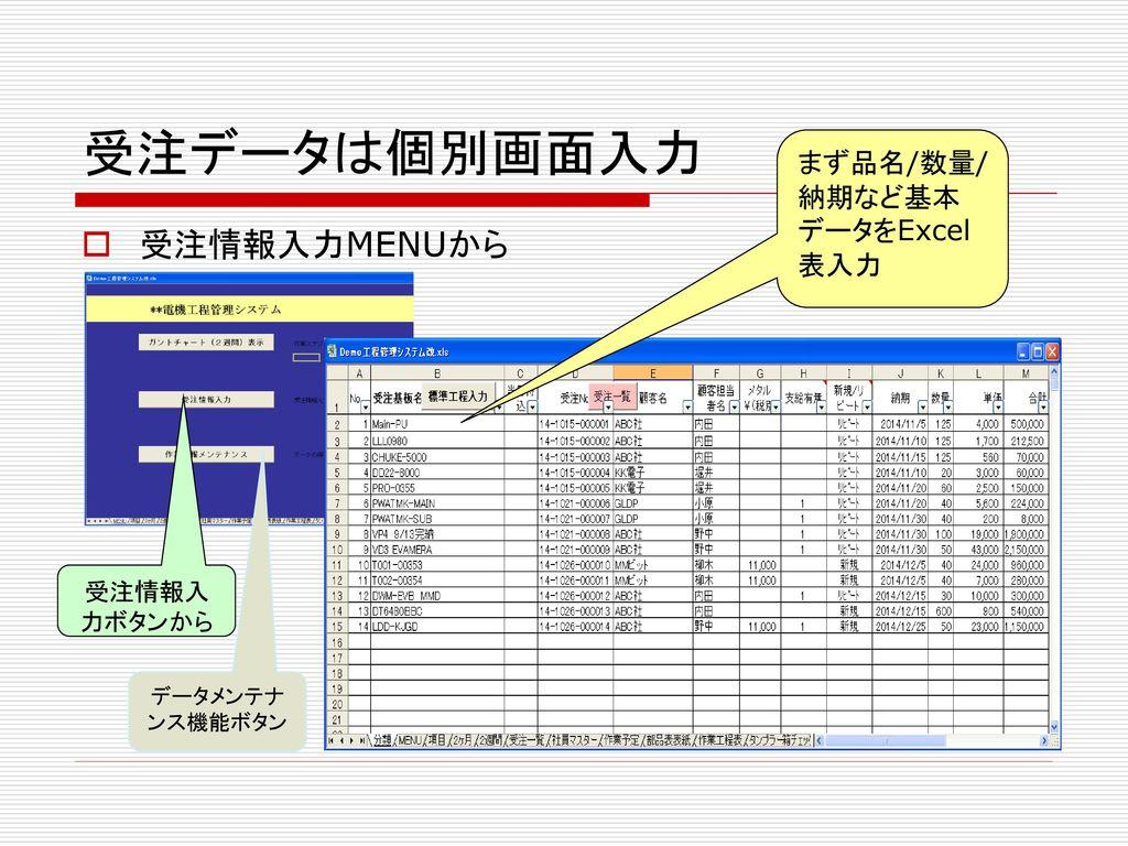 受注データは個別画面入力 受注情報入力MENUから まず品名/数量/納期など基本データをExcel表入力 受注情報入力ボタンから