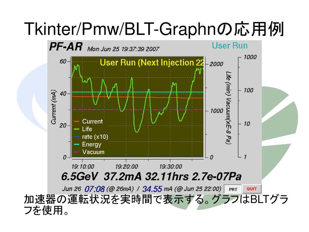 Tkinter/Pmw/BLT-Graphnの応用例