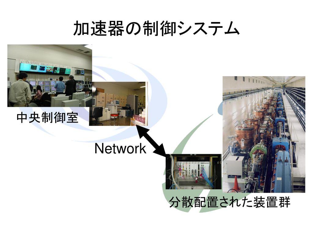 加速器の制御システム Network 中央制御室 分散配置された装置群