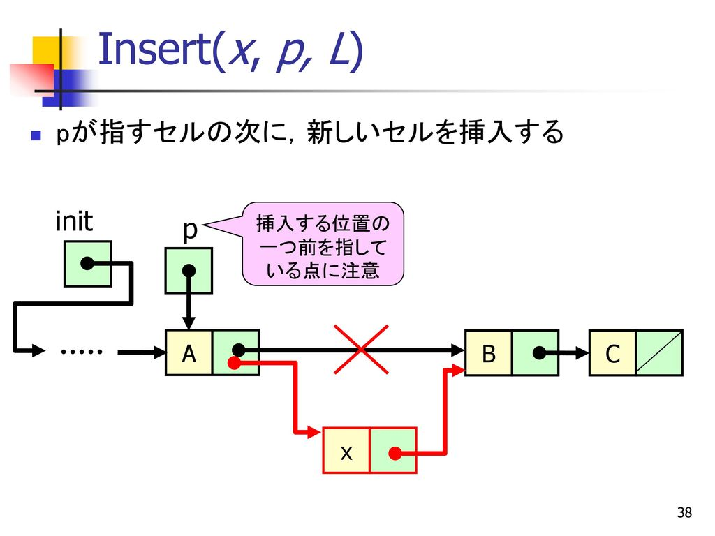 復習 ドット演算子 . struct SAMPLE{ int width; int height; }; int main(void) {