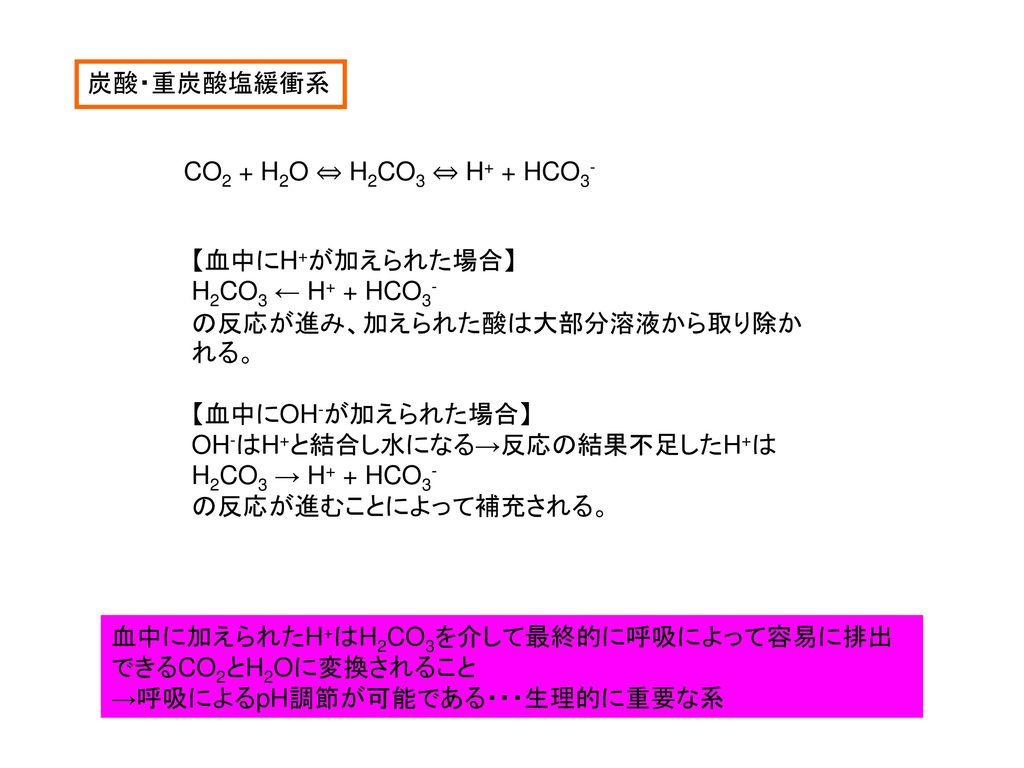 炭酸・重炭酸塩緩衝系 CO2 + H2O ⇔ H2CO3 ⇔ H+ + HCO3- 【血中にH+が加えられた場合】 H2CO3 ← H+ + HCO3- の反応が進み、加えられた酸は大部分溶液から取り除かれる。
