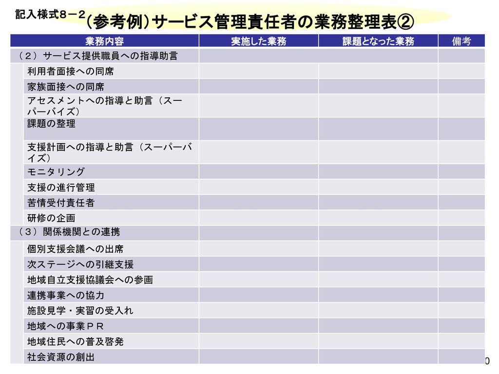 (参考例)サービス管理責任者の業務整理表②
